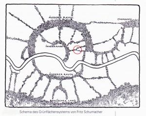 Grünplan Fritz Schumacher 1923; roter Kreis Bereich Niehler Gürtel